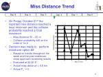 miss distance trend