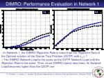 dimro performance evaluation in network 1