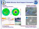 noaa mission goal support examples