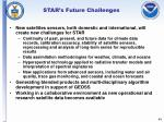 star s future challenges