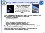 support to future observing systems