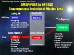 dmsp poes to npoess convergence evolution of mission areas