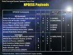 npoess payloads