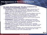 five dimensions of networking research