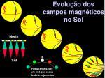 evolu o dos campos magn ticos no sol