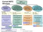 current nstc structure