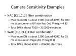 camera sensitivity examples