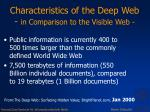 characteristics of the deep web in comparison to the visible web