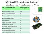 cuda gpu accelerated trajectory analysis and visualization in vmd