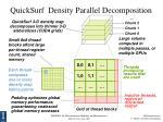 quicksurf density parallel decomposition