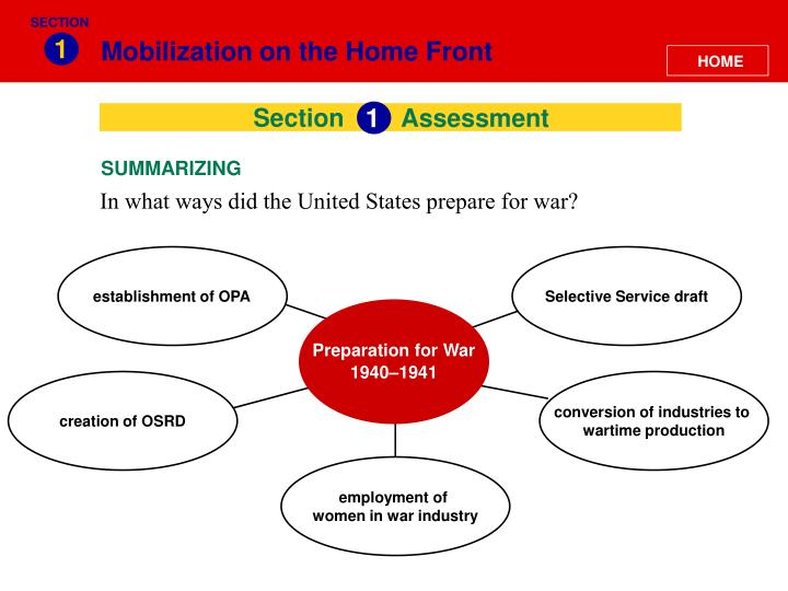 establishment of OPA