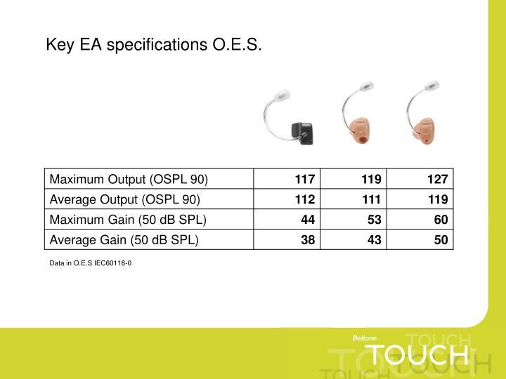 Key EA specifications O.E.S.