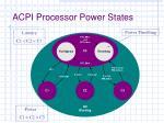 acpi processor power states