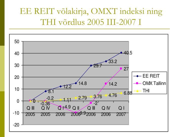 EE REIT võlakirja, OMXT indeksi ning THI võrdlus 2005 III-2007 I