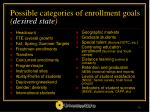 possible categories of enrollment goals desired state