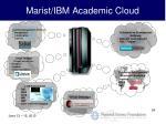 marist ibm academic cloud