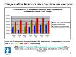 compensation increases are over revenue increases