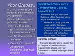 your grades