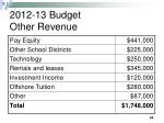 2012 13 budget other revenue