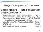 budget development consultation
