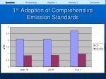 1 st adoption of comprehensive emission standards
