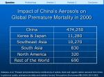 impact of china s aerosols on global premature mortality in 2000