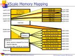 xscale memory mapping1