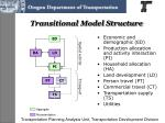 transitional model structure