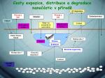cesty expozice distribuce a degradace nano stic v p rod