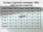 eur pai migr ci s m rlegek 1950 1993 k z tt milli f