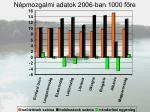 n pmozgalmi adatok 2006 ban 1000 f re2