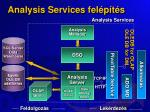 analysis services fel p t s
