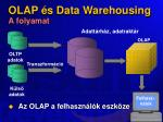 olap s data warehousing a folyamat