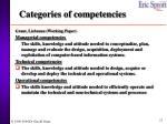categories of competencies