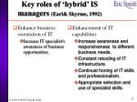 key roles of hybrid is managers earl skyrme 1992
