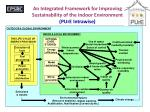 an integrated framework for improving sustainability of the indoor environment pure intrawise