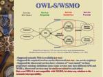 owl s wsmo