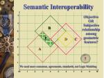 semantic interoperability2