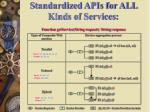 standardized apis for all kinds of services f unction getservice string request string response
