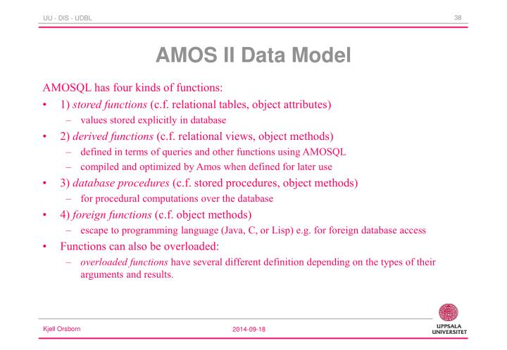 AMOSQL has four kinds of functions: