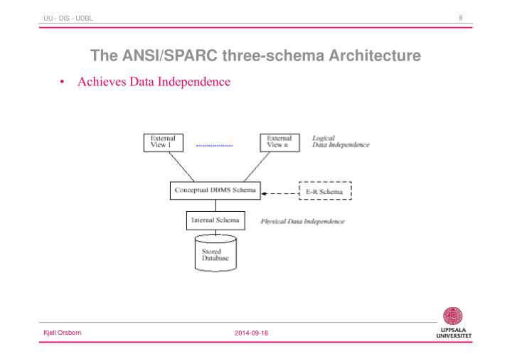 The ANSI/SPARC three-schema Architecture