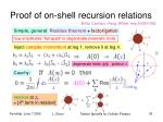 proof of on shell recursion relations