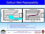 gallium melt repeatability