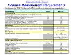 science measurement requirements