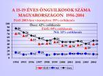 a 15 19 ves ngyilkosok sz ma magyarorsz gon 1994 2004