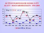 az ngyilkoss gok sz ma 14 v alatt magyarorsz gon 1994 2004