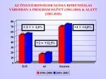 az ngyilkoss gok sz ma kiskunhalas v rosban a program el tt 1996 2000 alatt 2001 2005
