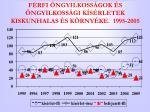 f rfi ngyilkoss gok s ngyilkoss gi k s rletek kiskunhalas s k rny ke 1995 2005