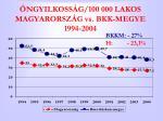 ngyilkoss g 100 000 lakos magyarorsz g vs bkk megye 1994 2004