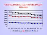 ngyilkoss g magyarorsz gon 1994 2004
